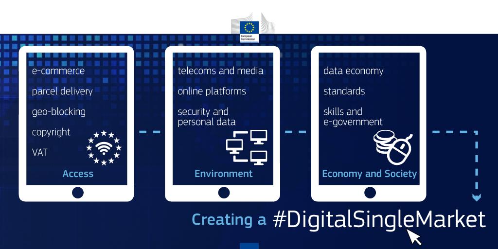 Consultare publică privind Portalul Unic Digital
